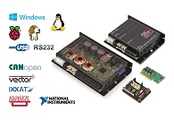 Deployment of computer-based motor drive, rather than traditionally used PLC systems, are becoming more and more prevalent